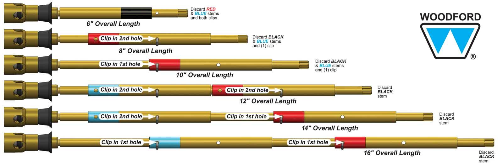 Woodford Adjustable Rod Kit - RK-ADJ-PRV
